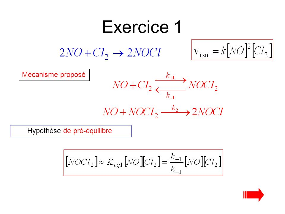 Exercice 1 Mécanisme proposé Hypothèse de pré-équilibre