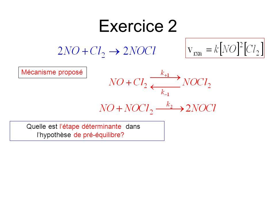 Exercice 2 Mécanisme proposé Quelle est l'étape déterminante dans l'hypothèse de pré-équilibre?