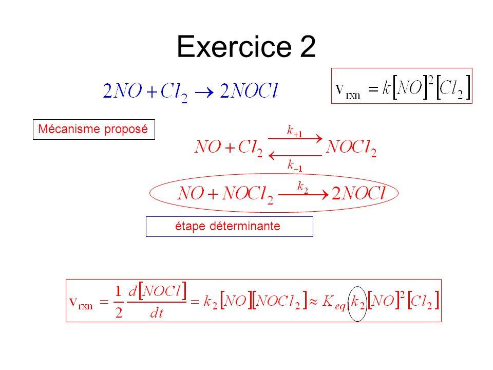 Exercice 2 Mécanisme proposé étape déterminante