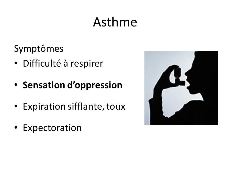 Asthme Cause Contraction de la musculature des bronches Gonflement de la muqueuse des voies respiratoires Production accrue de mucus par la muqueuse des voies respiratoires Inflammation chronique des muqueuses