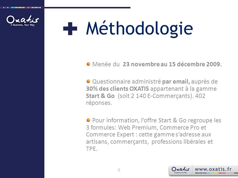 Objectif et contexte Objectif Pour la 3e année consécutive, Oxatis mène cette étude dans le but de : Dresser le portrait des professionnels du commerce en ligne ni multinationales, ni amateurs.