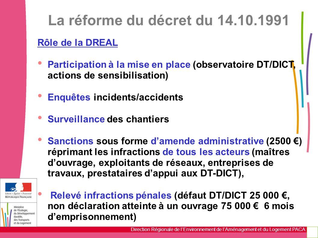 Direction Régionale de l'Environnement de l'Aménagement et du Logement PACA La réforme du décret du 14.10.1991 Rôle de la DREAL Participation à la mis