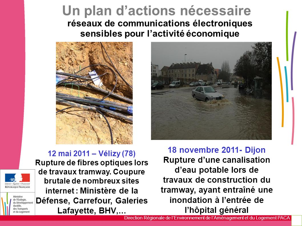 Direction Régionale de l'Environnement de l'Aménagement et du Logement PACA 12 mai 2011 – Vélizy (78) Rupture de fibres optiques lors de travaux tramw