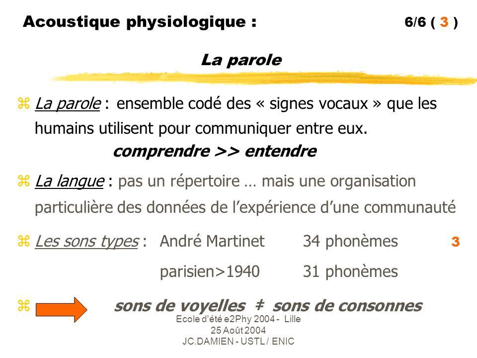 Ecole d été e2Phy 2004 - Lille 25 Août 2004 JC.DAMIEN - USTL / ENIC Acoustique psychologique : 4 + 1 Comment quantifier une sensation auditive .