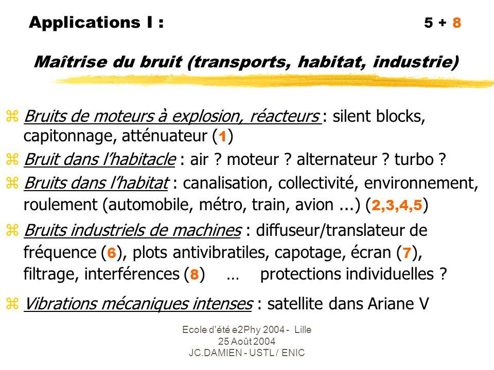 Ecole d été e2Phy 2004 - Lille 25 Août 2004 JC.DAMIEN - USTL / ENIC Bruits solidiens Bruits de canalisations