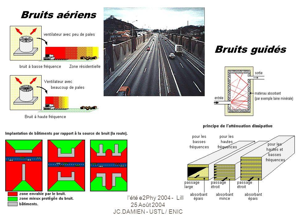Ecole d été e2Phy 2004 - Lille 25 Août 2004 JC.DAMIEN - USTL / ENIC Capot, écran, matériaux...