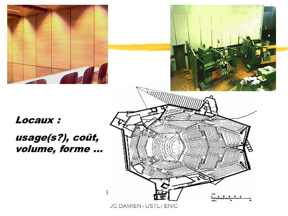 Ecole d été e2Phy 2004 - Lille 25 Août 2004 JC.DAMIEN - USTL / ENIC Matériaux, filtres, résonateurs...