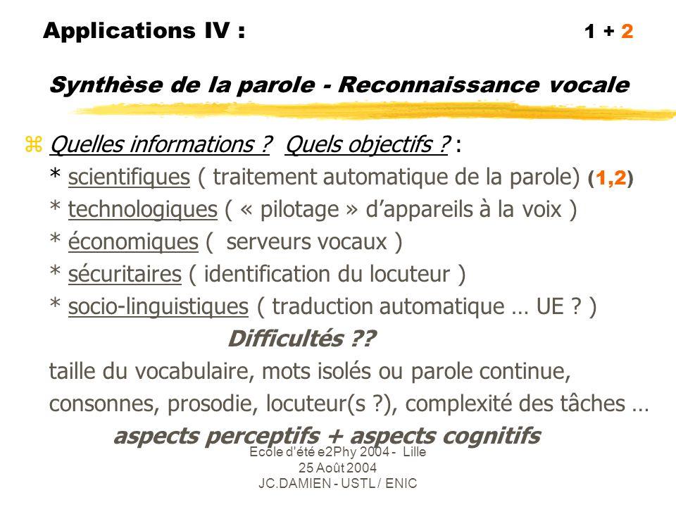 Ecole d été e2Phy 2004 - Lille 25 Août 2004 JC.DAMIEN - USTL / ENIC Applications V : 1 + 4 Enregistrement, Reproduction des sons  Sensibilité, directivité des microphones : 0,1Hz à 100 kHz 1,2  Performances, fidélité des hauts-parleurs : clarté, directivité, étendue couverte … prix .