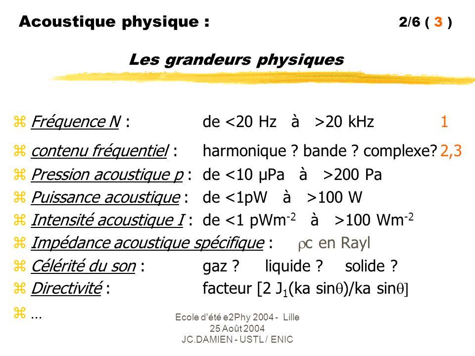 Ecole d été e2Phy 2004 - Lille 25 Août 2004 JC.DAMIEN - USTL / ENIC Acoustique physique : 3/6 La difficulté spécifique zExtensions gigantesques : * 3 ordres de grandeur en N * 7 ordres de grandeur en p * 14 ordres de grandeur en I zGrandeurs logarithmiques * intervalle de N : log 2 [N 2 /N 1 ] = 1 ou 1/3 octave * intensité : IL = L I =10 log 10 10[I / I réf ] en dB * pression : SPL = L p = 20 log 10 [p / p réf ] en dB