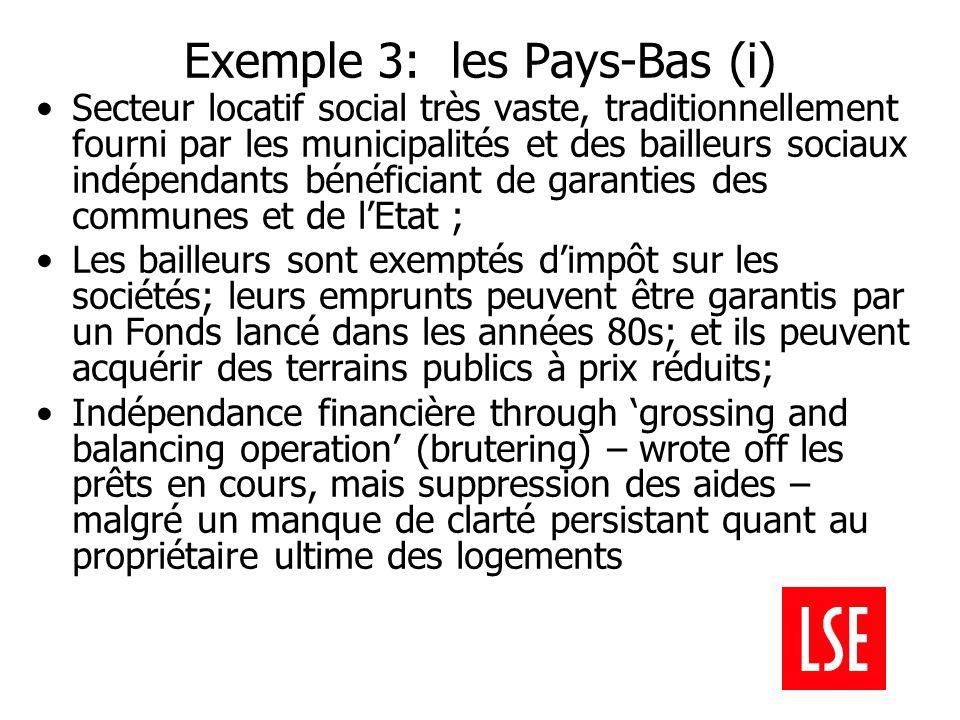 Exemple 3: les Pays-Bas (i) Secteur locatif social très vaste, traditionnellement fourni par les municipalités et des bailleurs sociaux indépendants bénéficiant de garanties des communes et de l'Etat ; Les bailleurs sont exemptés d'impôt sur les sociétés; leurs emprunts peuvent être garantis par un Fonds lancé dans les années 80s; et ils peuvent acquérir des terrains publics à prix réduits; Indépendance financière through 'grossing and balancing operation' (brutering) – wrote off les prêts en cours, mais suppression des aides – malgré un manque de clarté persistant quant au propriétaire ultime des logements