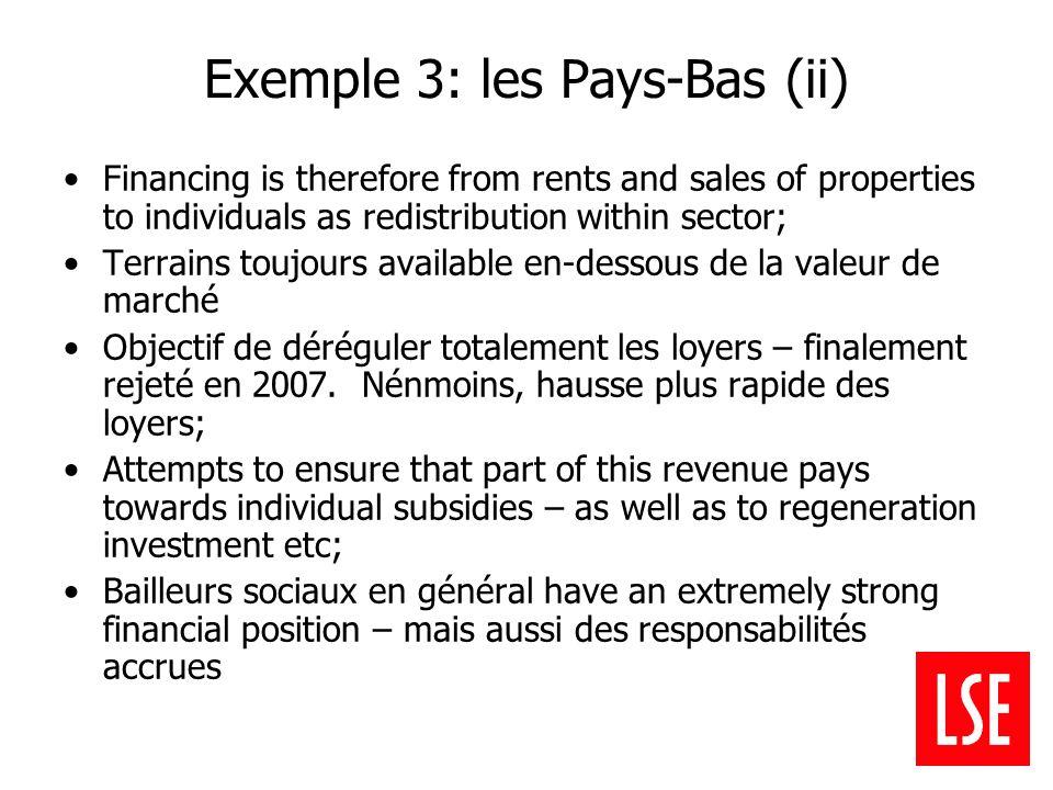 Financing is therefore from rents and sales of properties to individuals as redistribution within sector; Terrains toujours available en-dessous de la valeur de marché Objectif de déréguler totalement les loyers – finalement rejeté en 2007.