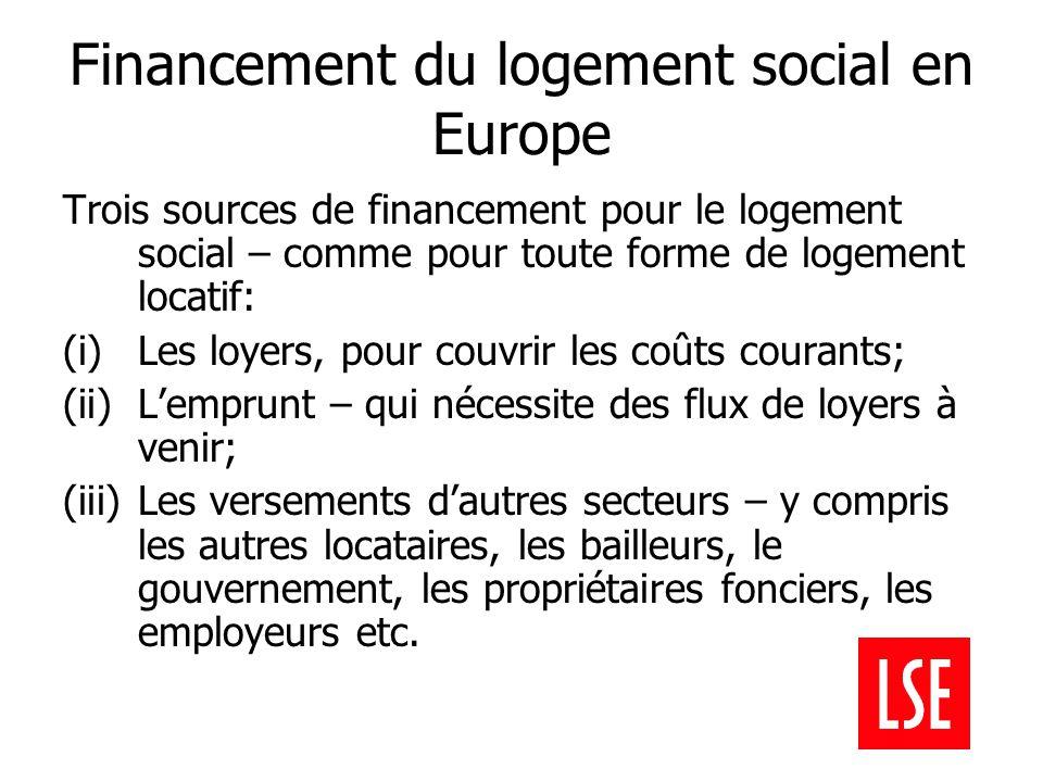 Financement du logement social en Europe Trois sources de financement pour le logement social – comme pour toute forme de logement locatif: (i)Les loyers, pour couvrir les coûts courants; (ii)L'emprunt – qui nécessite des flux de loyers à venir; (iii)Les versements d'autres secteurs – y compris les autres locataires, les bailleurs, le gouvernement, les propriétaires fonciers, les employeurs etc.