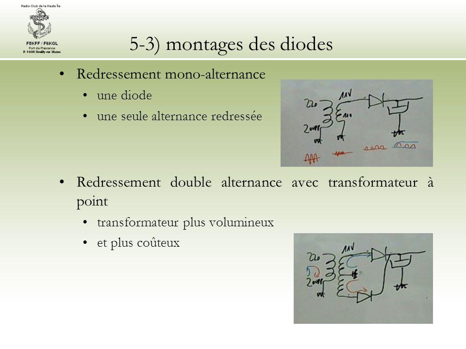 5-3) montages des diodes Redressement double alternance avec pont de diode Chute de tension de 2 diodes (2 V) Circuit bouchon commandé par une Varicap : la diode Varicap se reconnait à son double trait (condensateur) est montée en sens inverse condensateur d'isolement pont de diodes