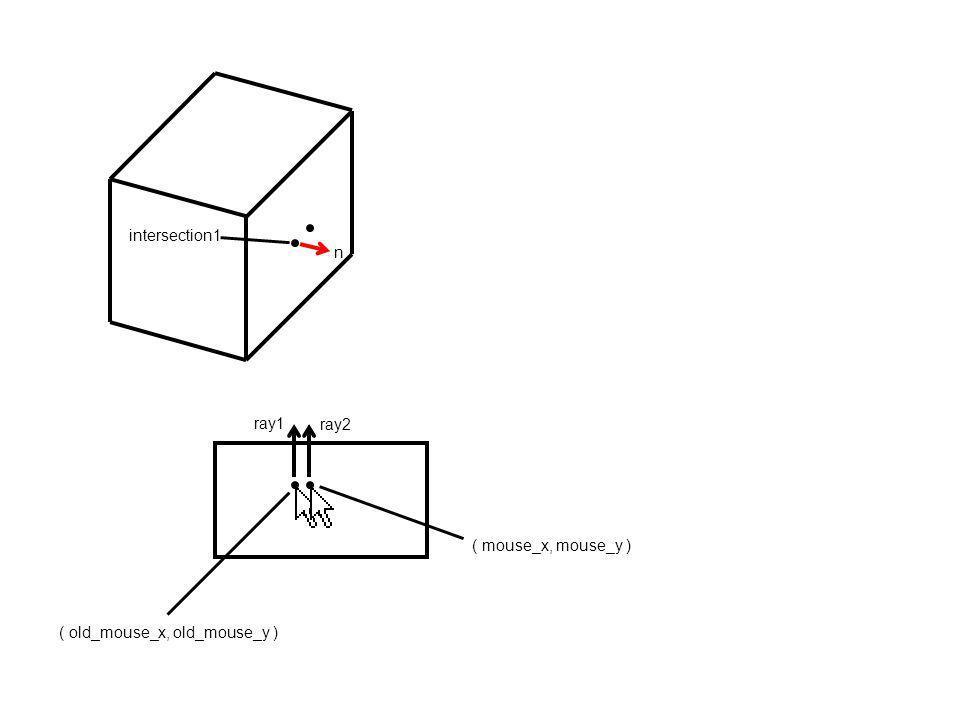 ( old_mouse_x, old_mouse_y ) ( mouse_x, mouse_y ) ray1 n v1 ray2 intersection1 v1 = n × ray1.direction Nous cherchons un plan P passant par intersection1 qui est parallèle à n et parallèle à v1