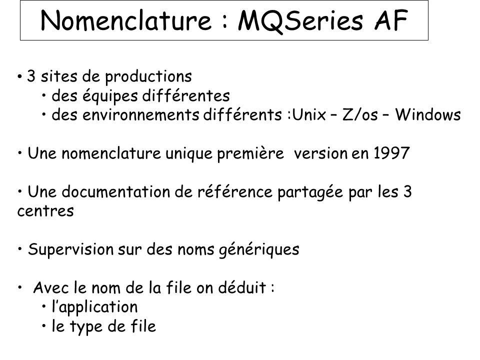 Nomenclature : MQSeries AF 3 sites de productions des équipes différentes des environnements différents :Unix – Z/os – Windows Une nomenclature unique