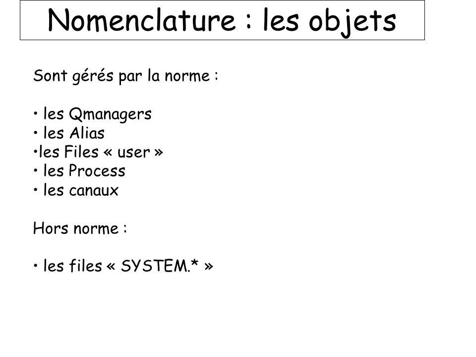 Nomenclature : les objets Sont gérés par la norme : les Qmanagers les Alias les Files « user » les Process les canaux Hors norme : les files « SYSTEM.
