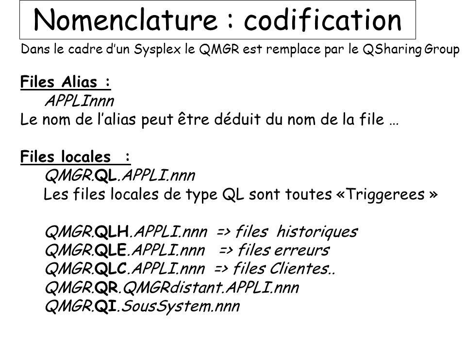 Nomenclature : codification Dans le cadre d'un Sysplex le QMGR est remplace par le QSharing Group Files Alias : APPLInnn Le nom de l'alias peut être d
