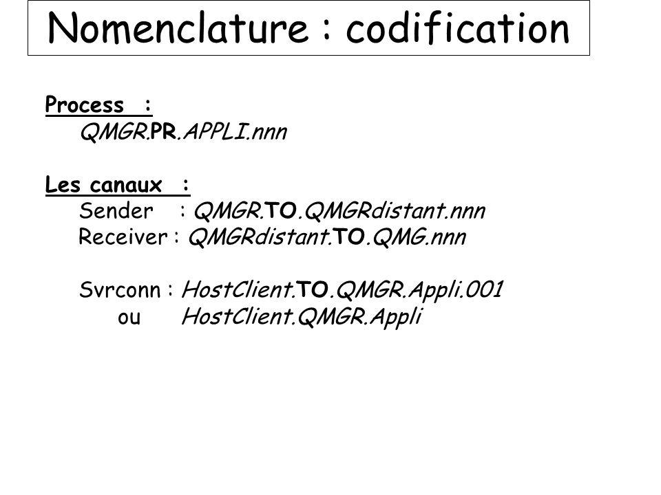 Nomenclature : codification Process : QMGR.PR.APPLI.nnn Les canaux : Sender : QMGR.TO.QMGRdistant.nnn Receiver : QMGRdistant.TO.QMG.nnn Svrconn : Host