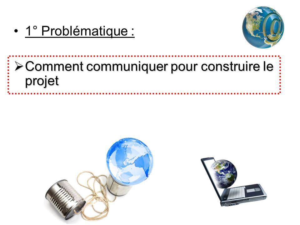 1° Problématique :  Comment communiquer pour construire le projet