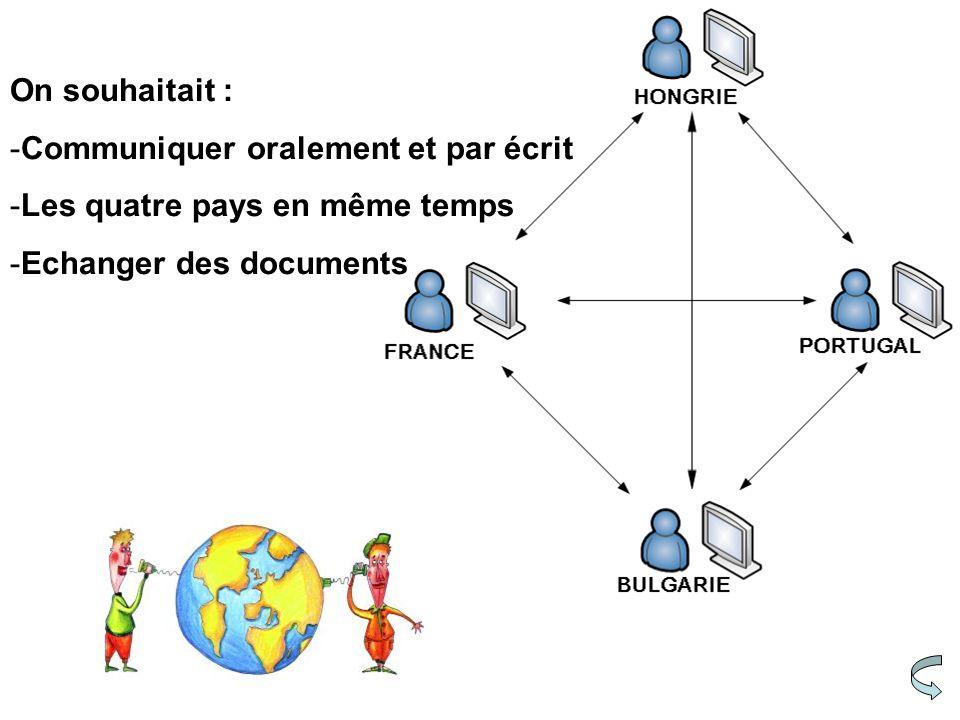 On souhaitait : -Communiquer oralement et par écrit -Les quatre pays en même temps -Echanger des documents
