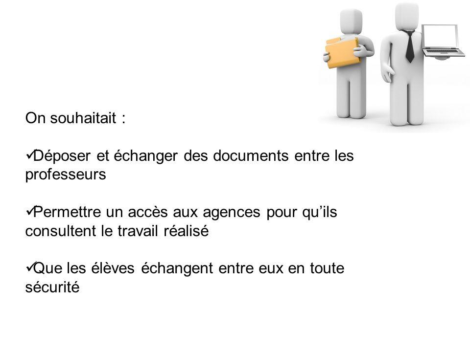 On souhaitait : Déposer et échanger des documents entre les professeurs Permettre un accès aux agences pour qu'ils consultent le travail réalisé Que l