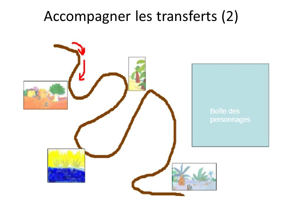 Accompagner les transferts (2)