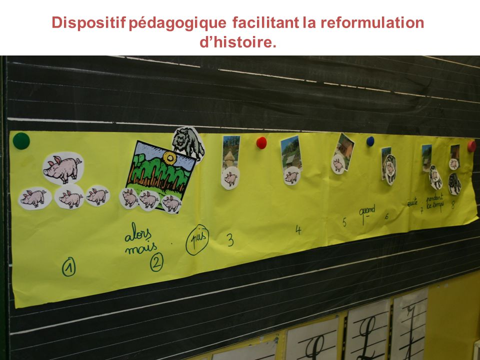 Dispositif pédagogique facilitant la reformulation d'histoire.