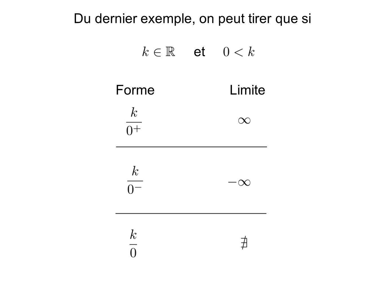 Du dernier exemple, on peut tirer que si FormeLimite et