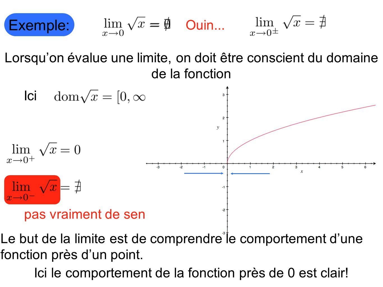 Exemple: pas vraiment de sens Lorsqu'on évalue une limite, on doit être conscient du domaine de la fonction Ici Ouin... Le but de la limite est de com