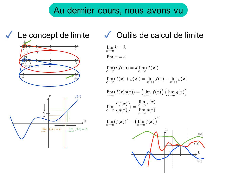 Aujourd'hui, nous allons voir ✓ Comment calculer des limites qui font intervenir l'infini