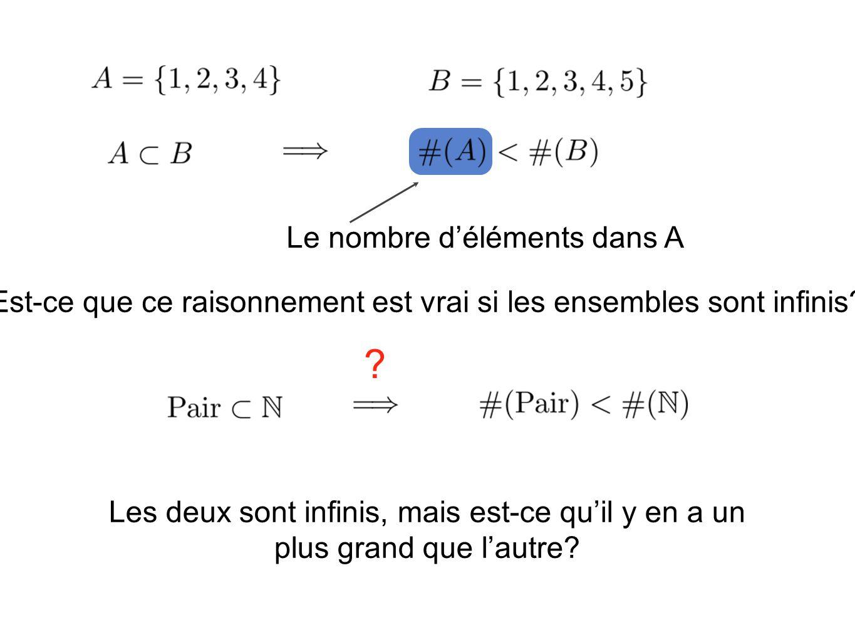 Le nombre d'éléments dans A Est-ce que ce raisonnement est vrai si les ensembles sont infinis? ? Les deux sont infinis, mais est-ce qu'il y en a un pl