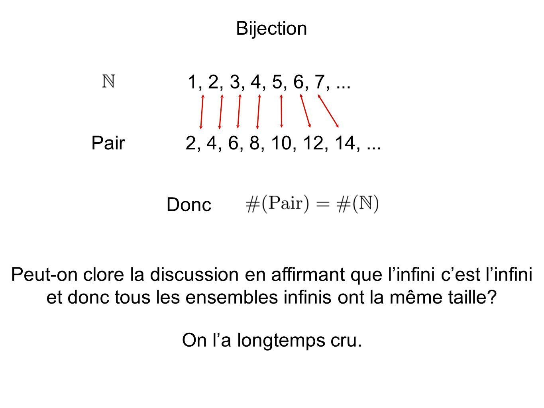 Faites les exercices suivants Section 1.4 # 10, 11 et 12