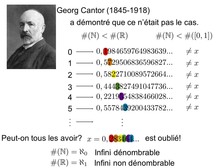 Georg Cantor (1845-1918) a démontré que ce n'était pas le cas. 0 1 2 3 4 5 Peut-on tous les avoir?est oublié! Infini dénombrable Infini non dénombrabl