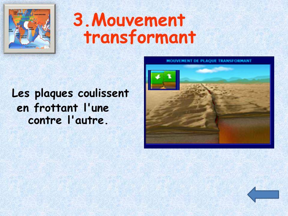3.Mouvement transformant Les plaques coulissent en frottant l'une contre l'autre.