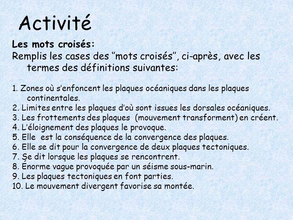 Activité Les mots croisés: Remplis les cases des ''mots croisés'', ci-après, avec les termes des définitions suivantes: 1. Zones où s'enfoncent les pl