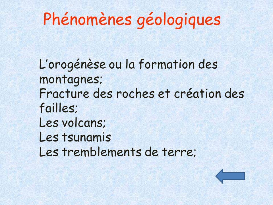 Phénomènes géologiques L'orogénèse ou la formation des montagnes; Fracture des roches et création des failles; Les volcans; Les tsunamis Les trembleme