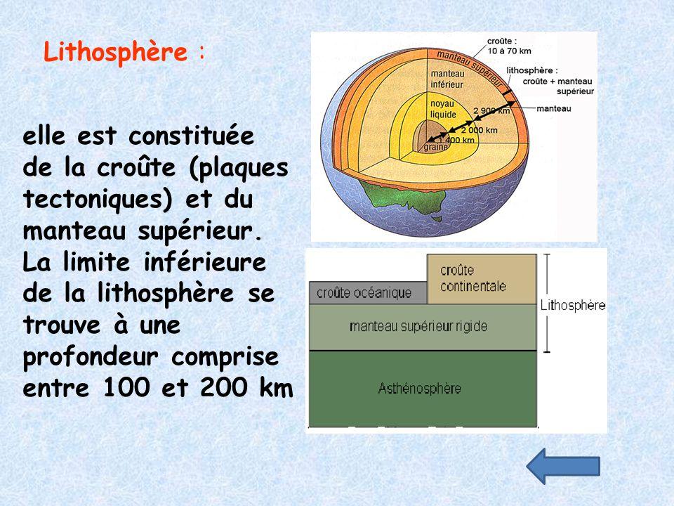 elle est constituée de la croûte (plaques tectoniques) et du manteau supérieur. La limite inférieure de la lithosphère se trouve à une profondeur comp