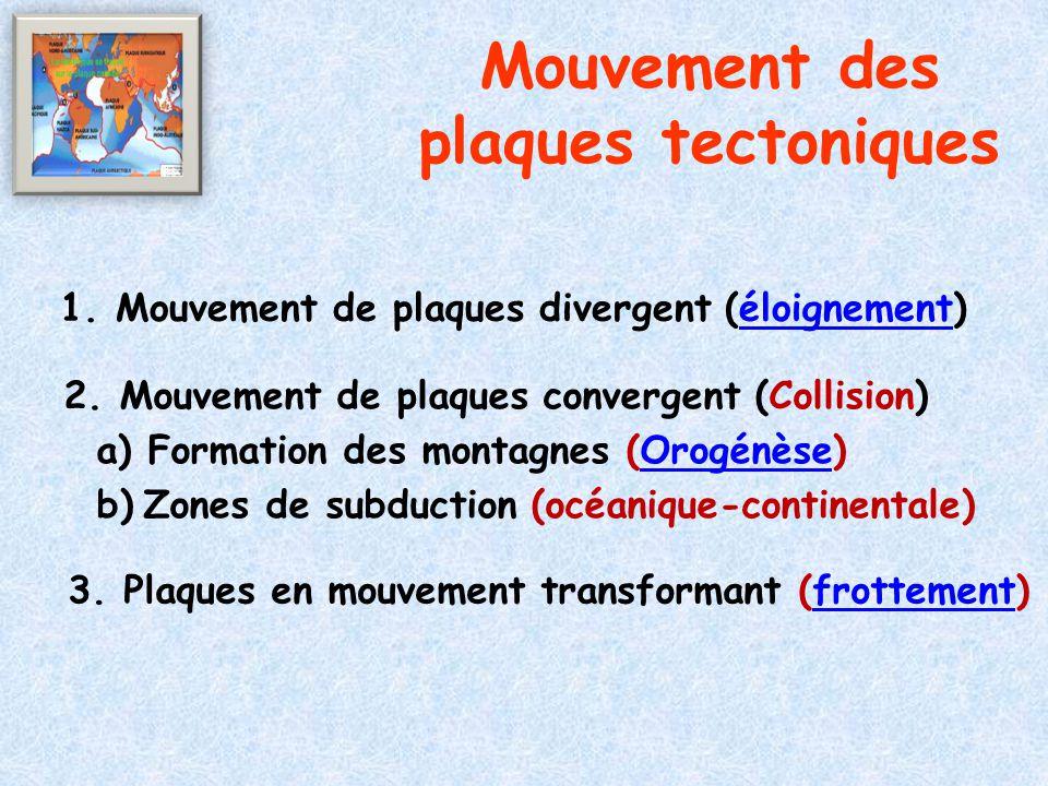 Mouvement des plaques tectoniques 3. Plaques en mouvement transformant (frottement)frottement 2. Mouvement de plaques convergent (Collision) a) Format