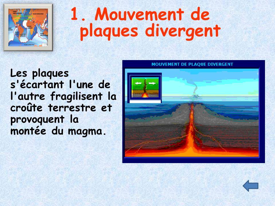 1. Mouvement de plaques divergent Les plaques s'écartant l'une de l'autre fragilisent la croûte terrestre et provoquent la montée du magma.