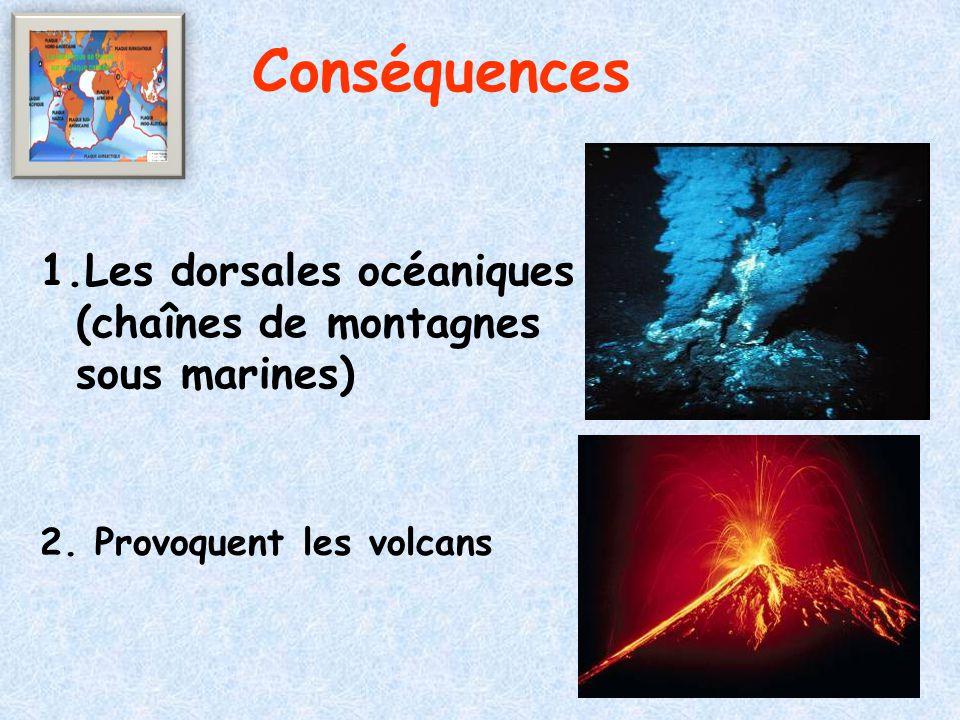 Conséquences 2. Provoquent les volcans 1.Les dorsales océaniques (chaînes de montagnes sous marines)