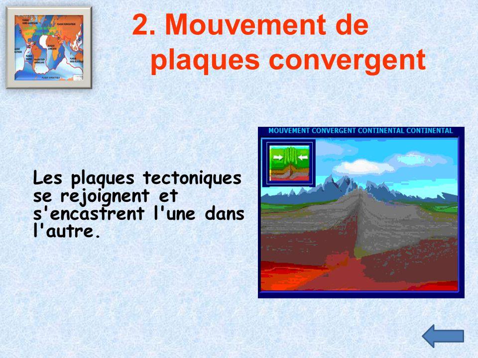 2. Mouvement de plaques convergent Les plaques tectoniques se rejoignent et s'encastrent l'une dans l'autre.