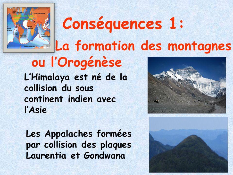 Conséquences 1: La formation des montagnes L'Himalaya est né de la collision du sous continent indien avec l'Asie Les Appalaches formées par collision