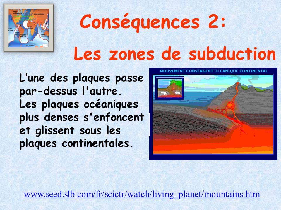 www.seed.slb.com/fr/scictr/watch/living_planet/mountains.htm L'une des plaques passe par-dessus l'autre. Les plaques océaniques plus denses s'enfoncen