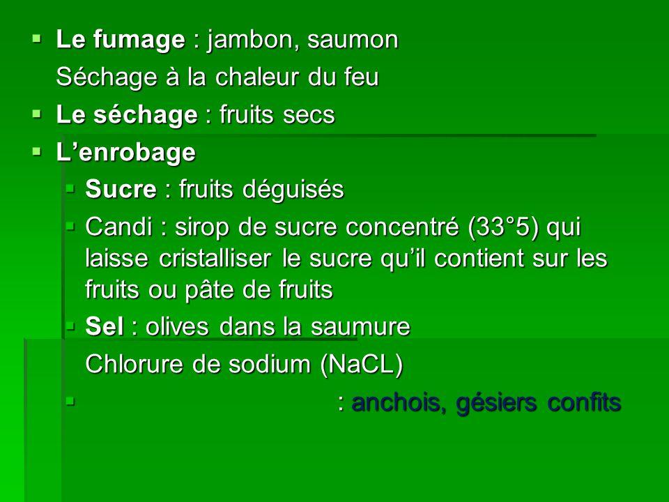  Le fumage : jambon, saumon Séchage à la chaleur du feu  Le séchage : fruits secs  L'enrobage  L'enrobage  Sucre : fruits déguisés  Candi : siro