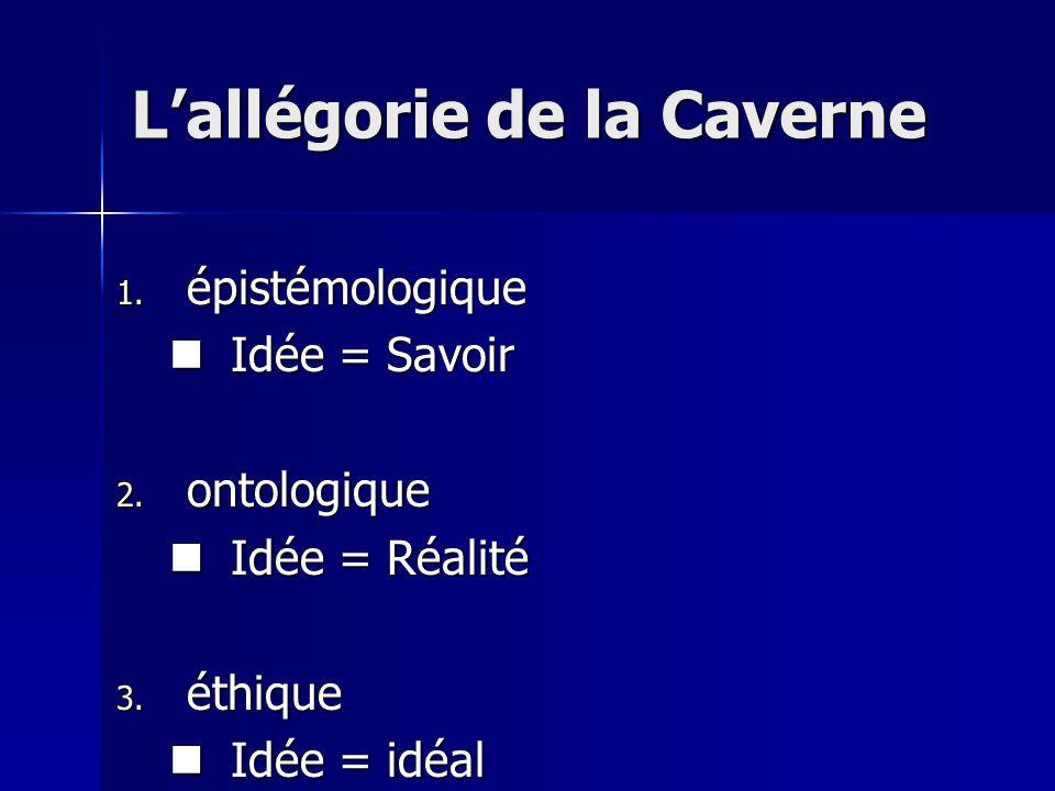 1. épistémologique Idée = Savoir Idée = Savoir 2. ontologique Idée = Réalité Idée = Réalité 3. éthique Idée = idéal Idée = idéal L'allégorie de la Cav