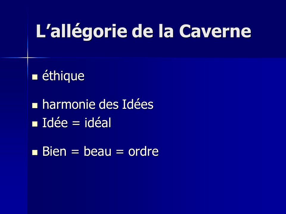 éthique éthique harmonie des Idées harmonie des Idées Idée = idéal Idée = idéal Bien = beau = ordre Bien = beau = ordre L'allégorie de la Caverne