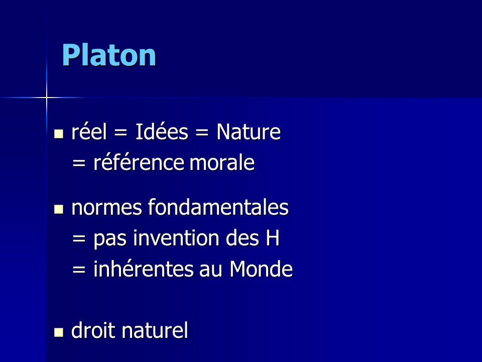 Platon réel = Idées = Nature réel = Idées = Nature = référence morale normes fondamentales normes fondamentales = pas invention des H = inhérentes au