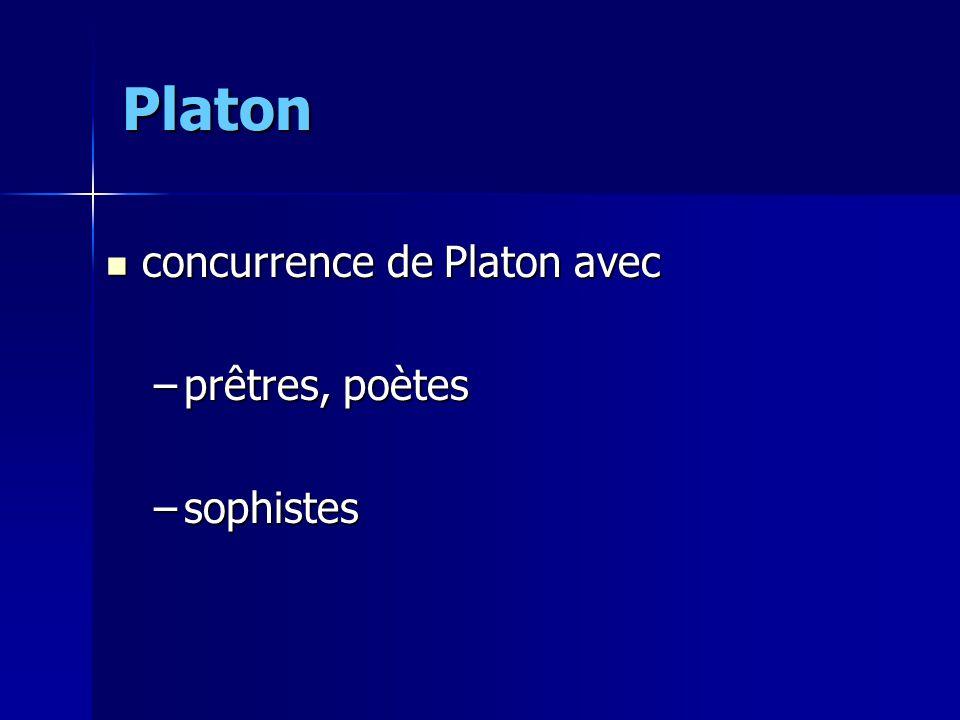 Platon concurrence de Platon avec concurrence de Platon avec –prêtres, poètes –sophistes
