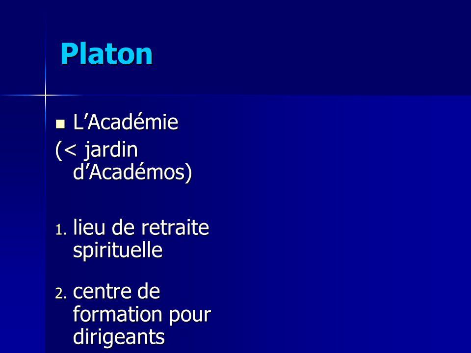 L'Académie L'Académie (< jardin d'Académos) 1. lieu de retraite spirituelle 2. centre de formation pour dirigeants Platon