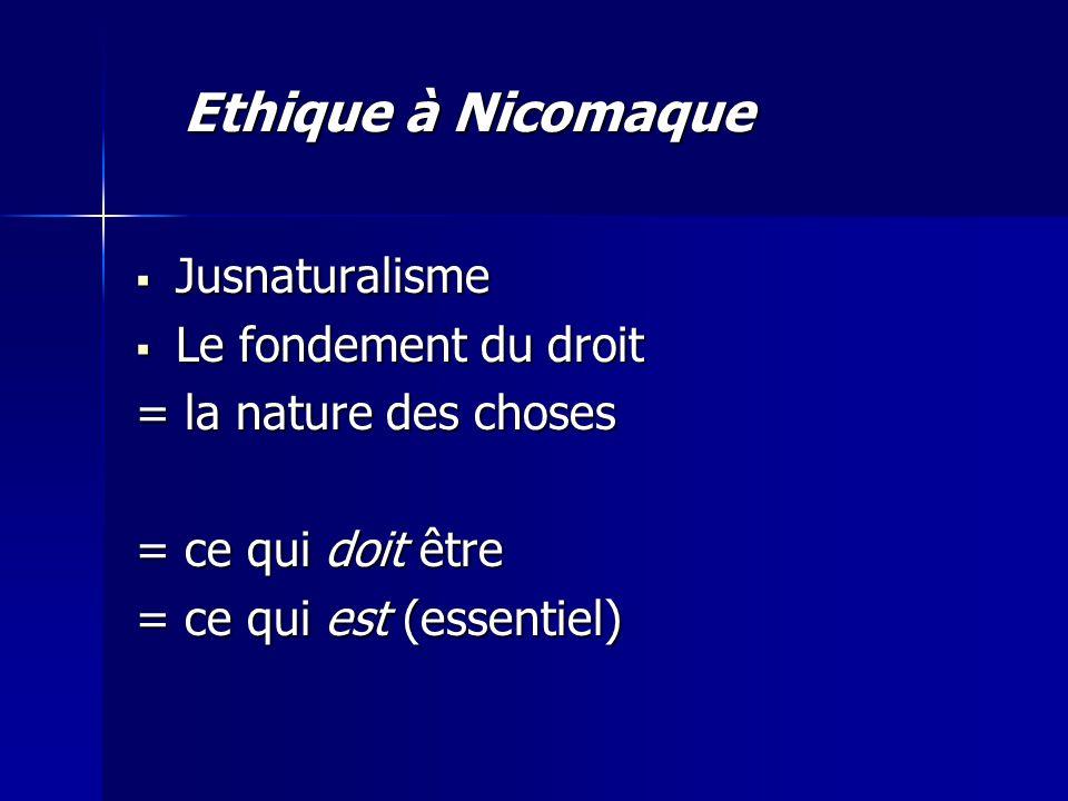  Jusnaturalisme  Le fondement du droit = la nature des choses = ce qui doit être = ce qui est (essentiel) Ethique à Nicomaque
